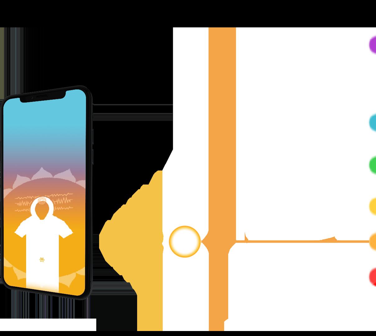 Med_Level2_Orange_Crop